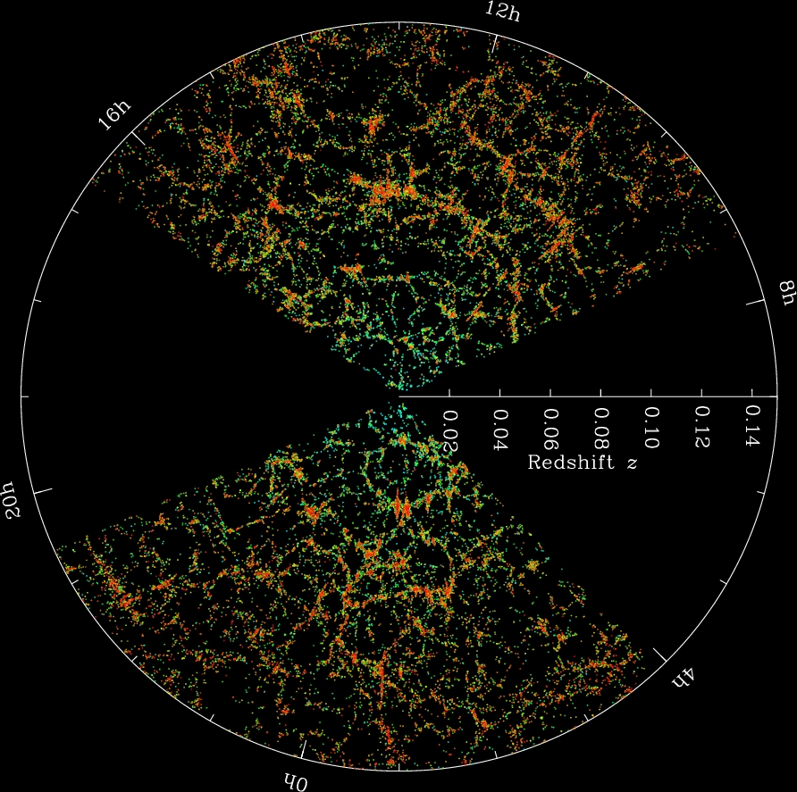 The SDSS's 3-dimensional map of galaxies