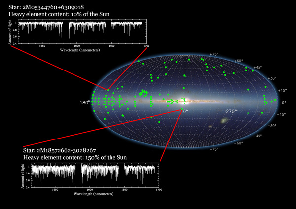 A map of the Milky Way with spectra from Data Release 10