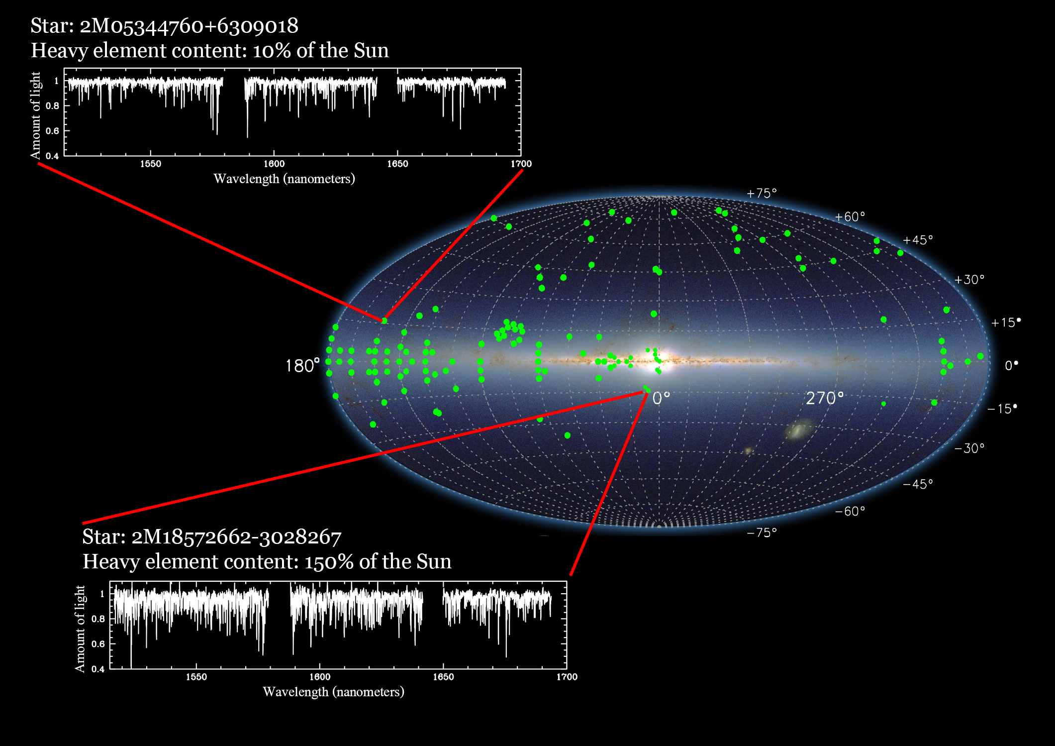 This Is Your Galaxy  New Data Help Astronomers Explore The Hidden Milky Way